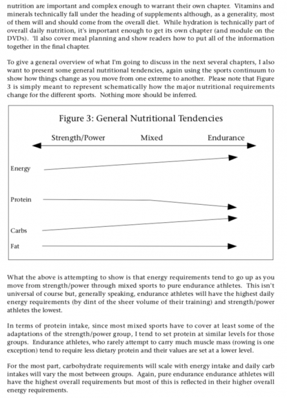 Applied Nutrition Mixed Sports by Lyle McDonald Sample Page 2