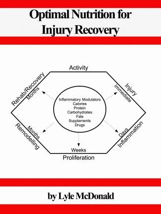 Optimal Nutrition for Injury Recovery by Lyle McDonald Cover