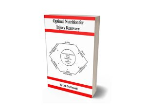 Nutrition and Injury Recovery